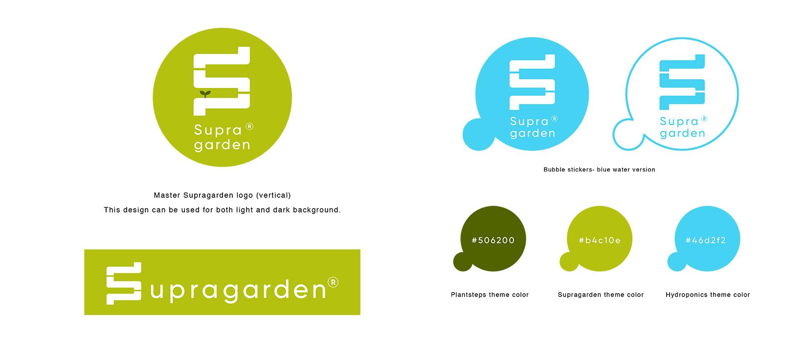 Supragarden-logo